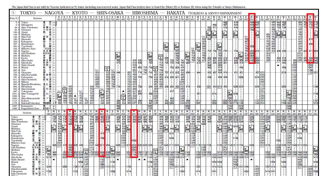 Shinkansen Sakura Related Keywords - Shinkansen Sakura ...